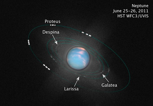The First Anniversary Of Neptune S Discovery In Neptune