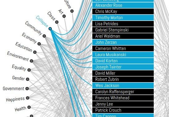 conversationmap